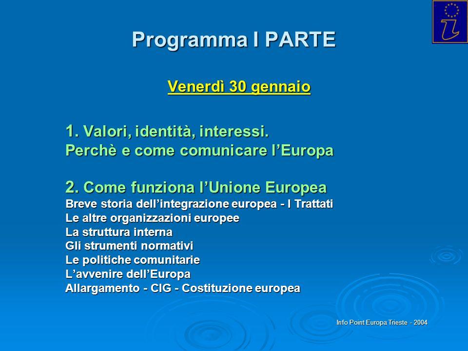 Info Point Europa Trieste - 2004 Programma I PARTE Venerdì 30 gennaio 1. Valori, identità, interessi. Perchè e come comunicare lEuropa 2. Come funzion