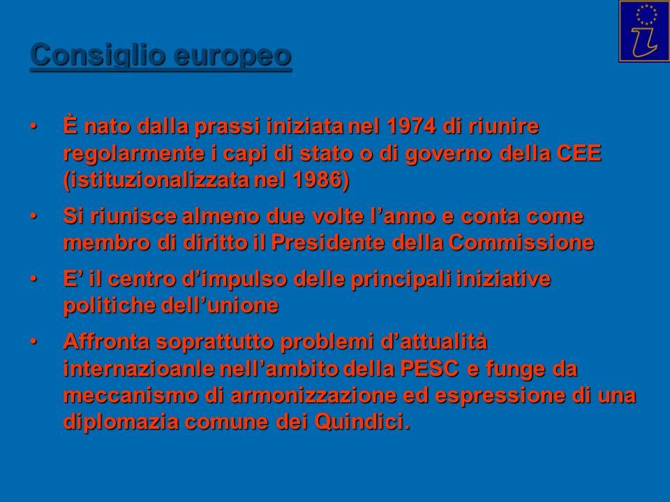 Consiglio europeo È nato dalla prassi iniziata nel 1974 di riunire regolarmente i capi di stato o di governo della CEE (istituzionalizzata nel 1986)È
