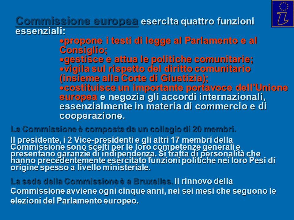 Commissione europea esercita quattro funzioni essenziali: propone i testi di legge al Parlamento e al Consiglio; propone i testi di legge al Parlament