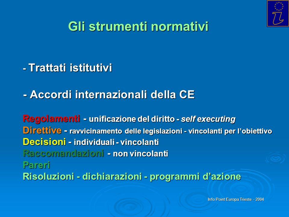 Info Point Europa Trieste - 2004 - Trattati istitutivi - Accordi internazionali della CE Regolamenti - unificazione del diritto - self executing Diret