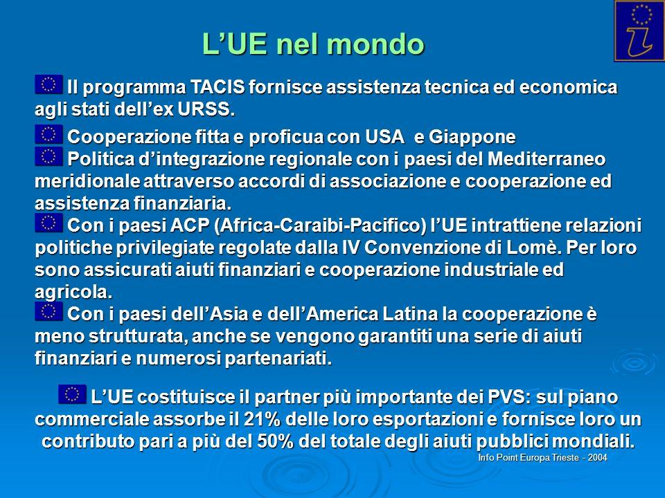 Info Point Europa Trieste - 2004 LUE nel mondo Cooperazione fitta e proficua con USA e Giappone Cooperazione fitta e proficua con USA e Giappone Polit