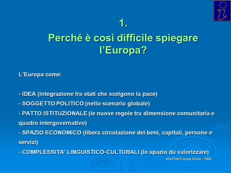 Info Point Europa Trieste - 2004 I principali contenuti della comunicazione sullEuropa: - Lavvenire dellEuropa (REGOLE e DEMOCRAZIA) - Lo spazio di libertà e sicurezza (DIRITTI E CITTADINANZA) - LAllargamento (IDENTITA, SOVRANITA E GRANDE EUROPA) - Il consolidamento dellEuro (RICCHEZZA-BENESSERE) - Gli strumenti di perequazione ed integrazione (FONDI, PROGRAMMI) II.