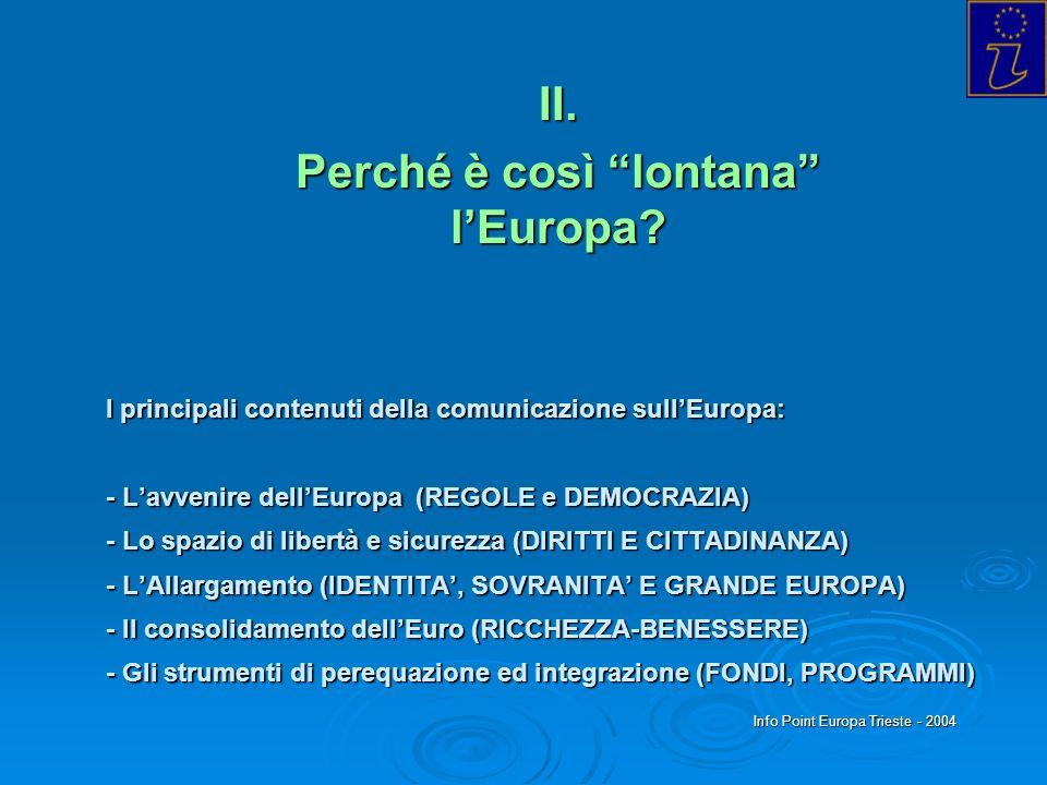 Info Point Europa Trieste - 2004 I principali contenuti della comunicazione sullEuropa: - Lavvenire dellEuropa (REGOLE e DEMOCRAZIA) - Lo spazio di li