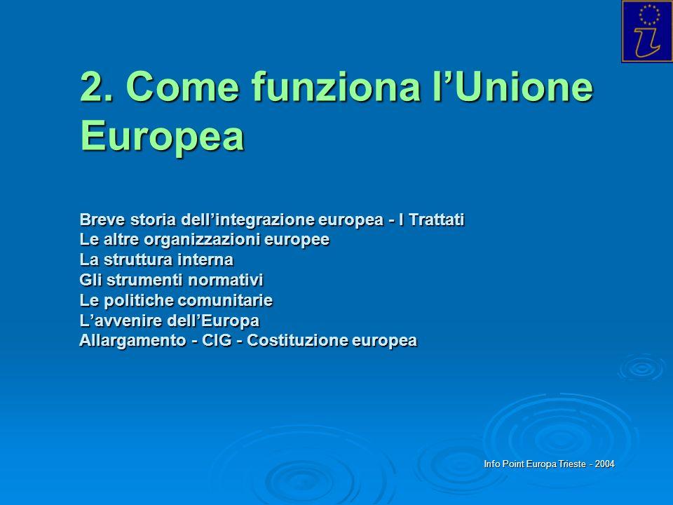 Info Point Europa Trieste - 2004 2. Come funziona lUnione Europea Breve storia dellintegrazione europea - I Trattati Le altre organizzazioni europee L