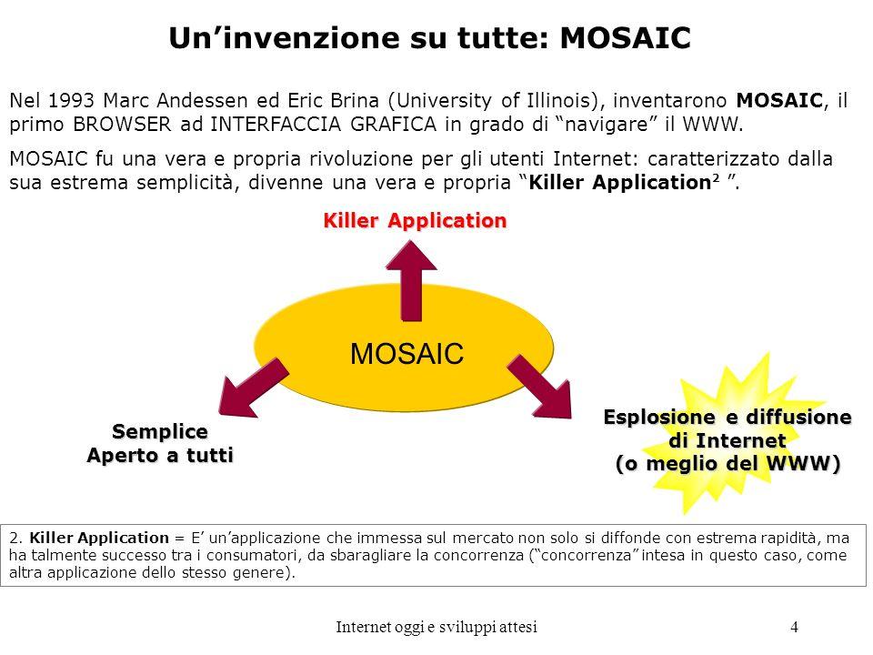 Internet oggi e sviluppi attesi4 Uninvenzione su tutte: MOSAIC Nel 1993 Marc Andessen ed Eric Brina (University of Illinois), inventarono MOSAIC, il p