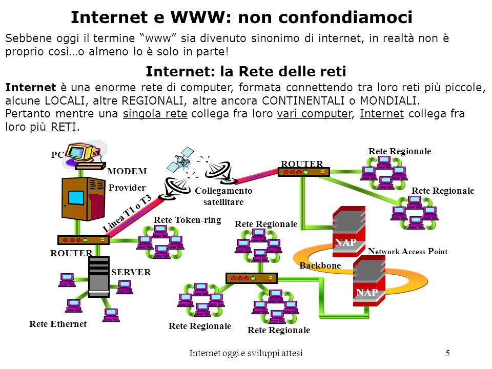 Internet oggi e sviluppi attesi5 Internet e WWW: non confondiamoci Sebbene oggi il termine www sia divenuto sinonimo di internet, in realtà non è prop