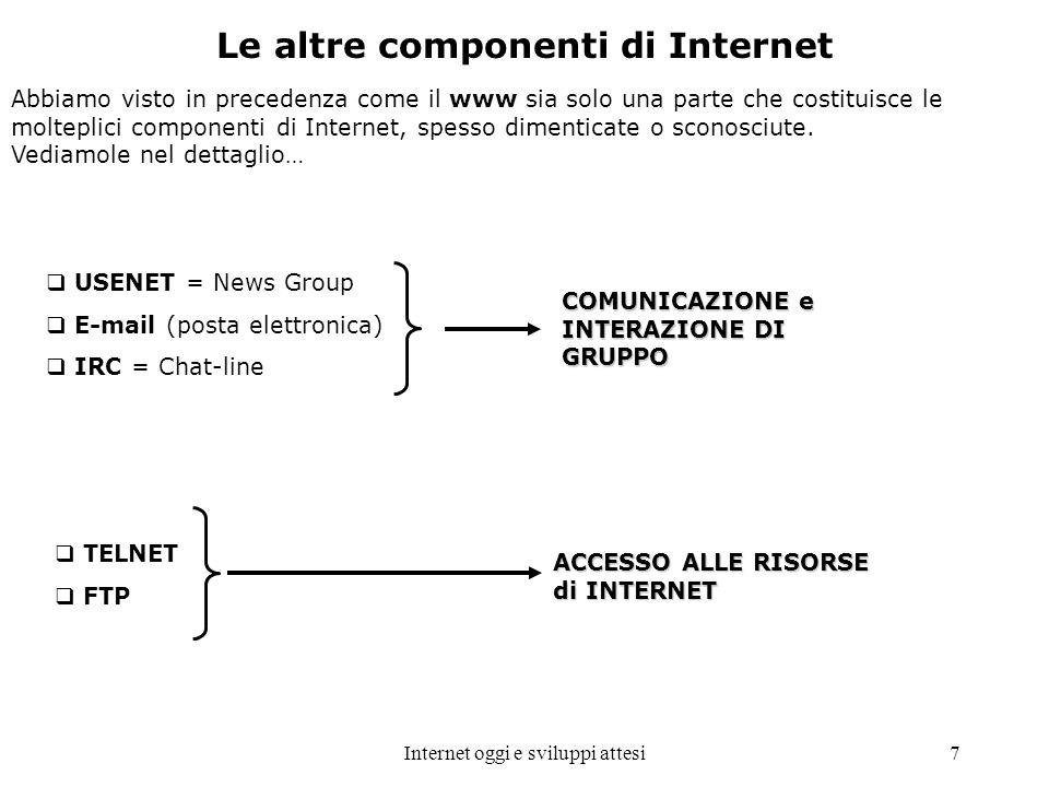 Internet oggi e sviluppi attesi7 Le altre componenti di Internet Abbiamo visto in precedenza come il www sia solo una parte che costituisce le moltepl