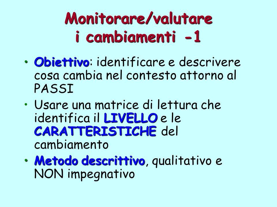 Monitorare/valutare i cambiamenti -1 ObiettivoObiettivo: identificare e descrivere cosa cambia nel contesto attorno al PASSI LIVELLO CARATTERISTICHEUs