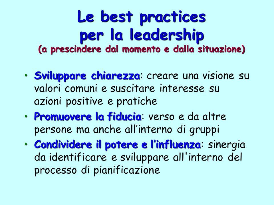 Le best practices per la leadership (a prescindere dal momento e dalla situazione) Sviluppare chiarezzaSviluppare chiarezza: creare una visione su val