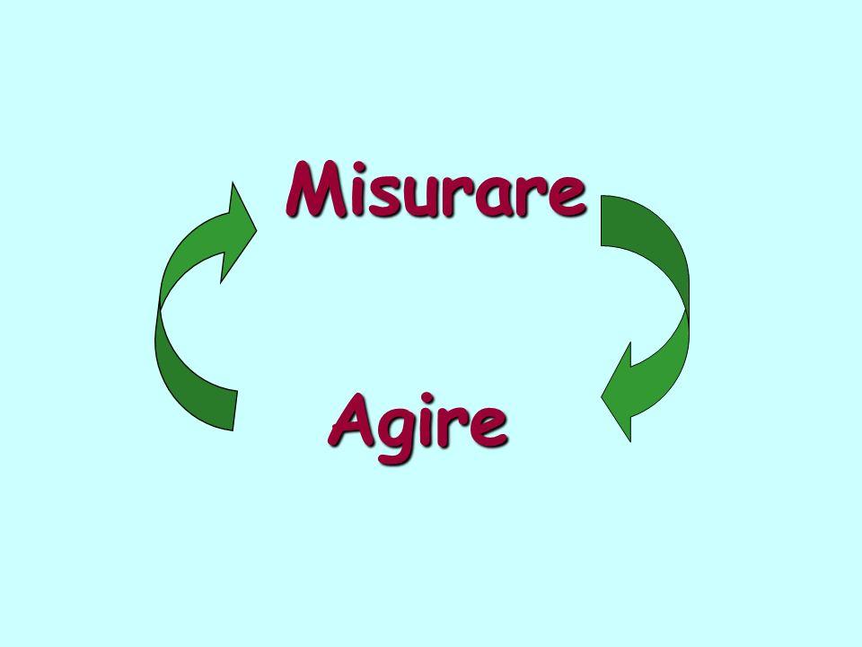 Misurare Agire