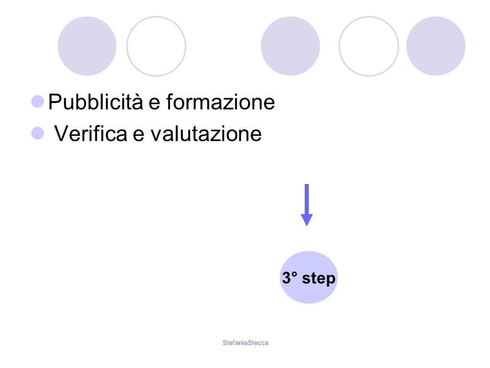 StefaniaStecca Pubblicità e formazione Verifica e valutazione 3° step