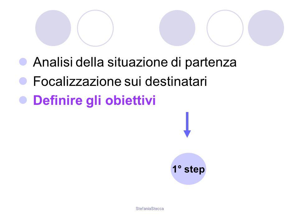 StefaniaStecca Analisi della situazione di partenza Focalizzazione sui destinatari Definire gli obiettivi 1° step