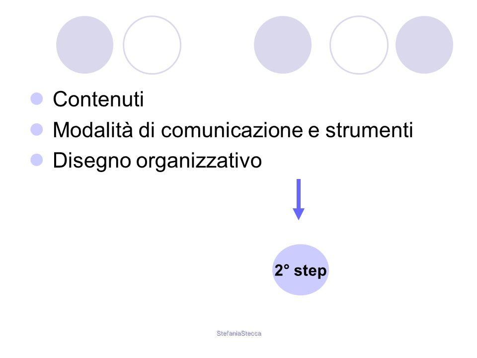 StefaniaStecca Contenuti Modalità di comunicazione e strumenti Disegno organizzativo 2° step