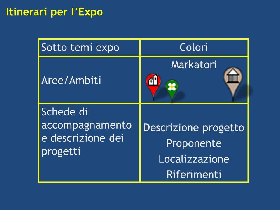 Sotto temi expoColori Aree/Ambiti Markatori Schede di accompagnamento e descrizione dei progetti Descrizione progetto Proponente Localizzazione Riferimenti