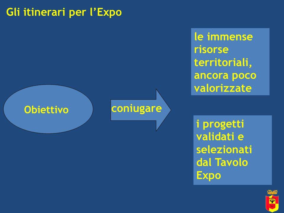 Gli itinerari per lExpo coniugare le immense risorse territoriali, ancora poco valorizzate Obiettivo i progetti validati e selezionati dal Tavolo Expo