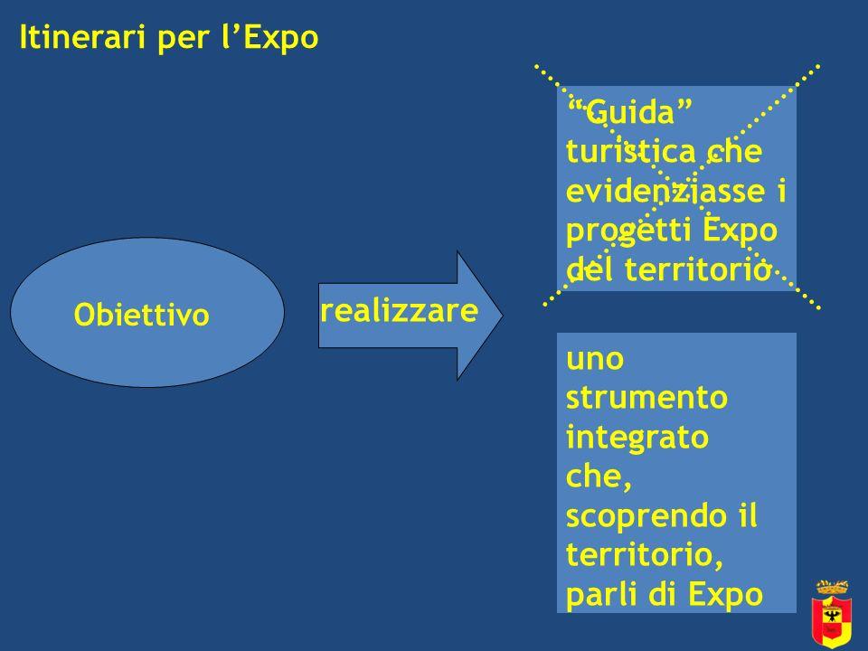 Itinerari per lExpo realizzare Guida turistica che evidenziasse i progetti Expo del territorio Obiettivo uno strumento integrato che, scoprendo il territorio, parli di Expo