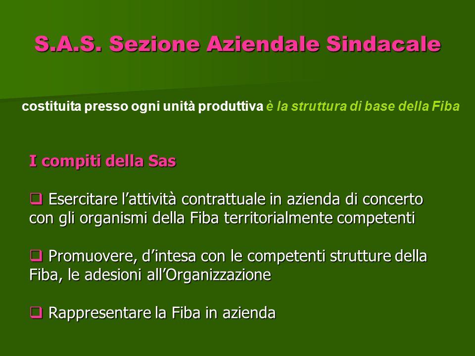 S.A.S. Sezione Aziendale Sindacale costituita presso ogni unità produttiva è la struttura di base della Fiba I compiti della Sas Esercitare lattività