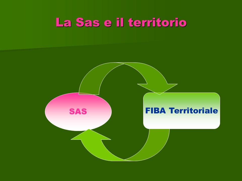 La Sas e il territorio SAS FIBA Territoriale