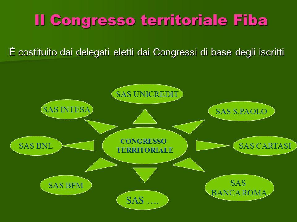 È costituito dai delegati eletti dai Congressi di base degli iscritti Il Congresso territoriale Fiba CONGRESSO TERRITORIALE SAS BPM SAS BNL SAS …. SAS