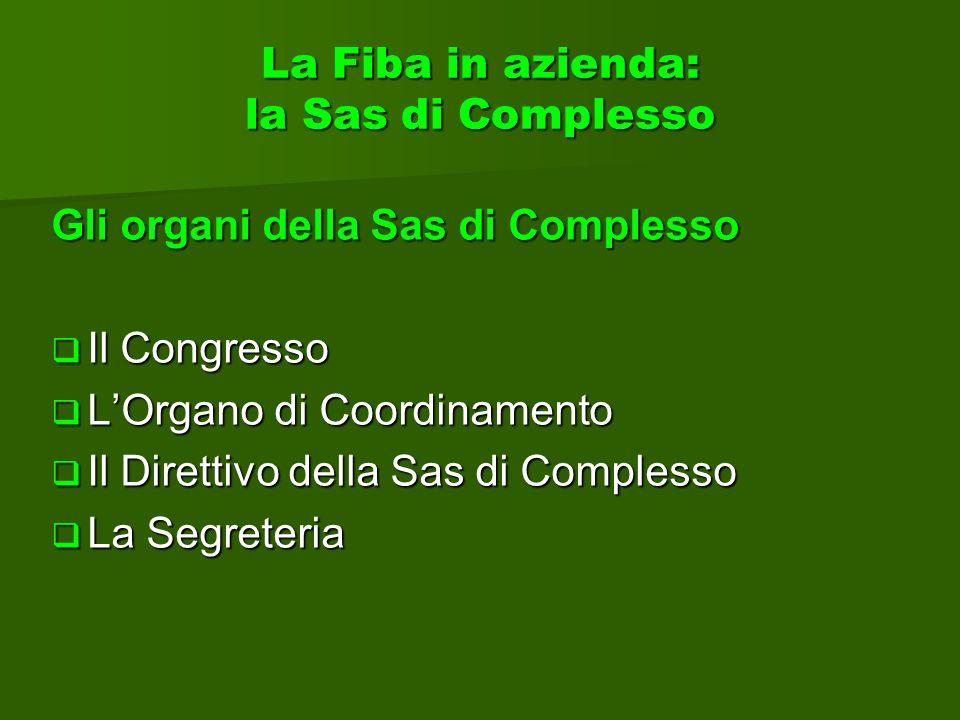 La Fiba in azienda: la Sas di Complesso Gli organi della Sas di Complesso Il Congresso Il Congresso LOrgano di Coordinamento LOrgano di Coordinamento