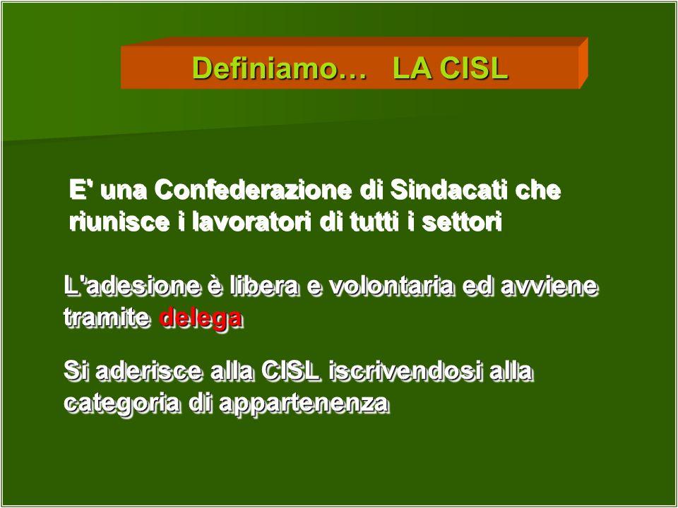 Definiamo… LA CISL E' una Confederazione di Sindacati che riunisce i lavoratori di tutti i settori E' una Confederazione di Sindacati che riunisce i l