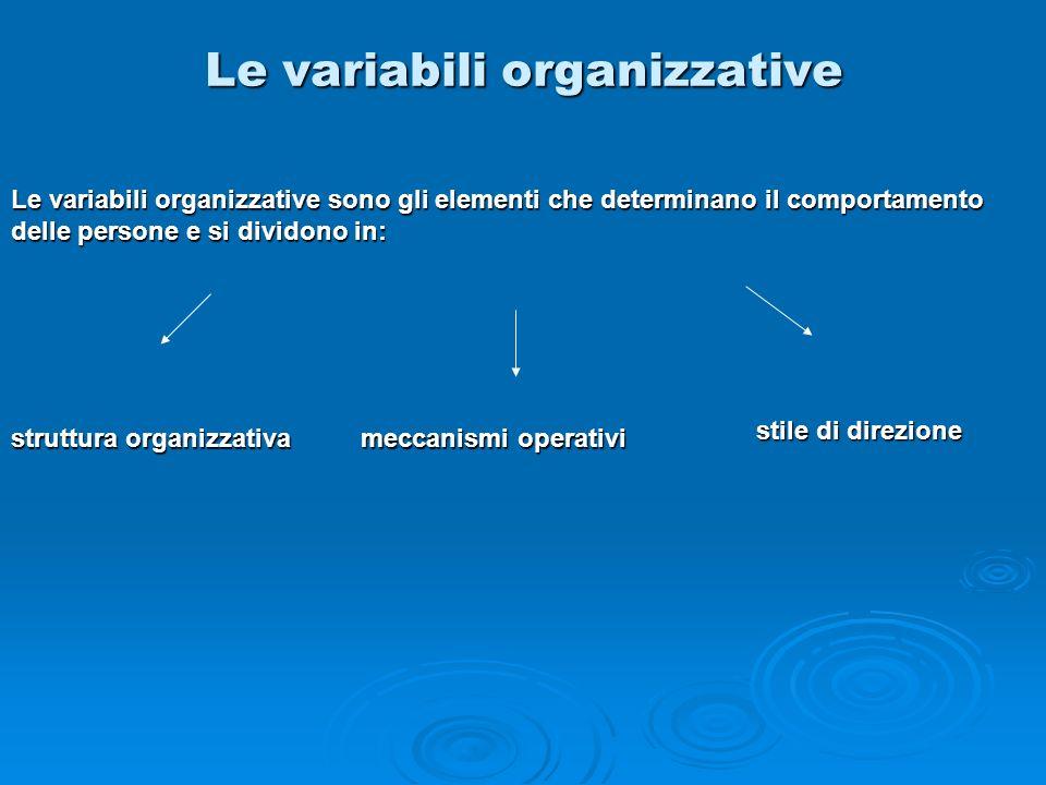 Le variabili organizzative Le variabili organizzative sono gli elementi che determinano il comportamento delle persone e si dividono in: struttura org
