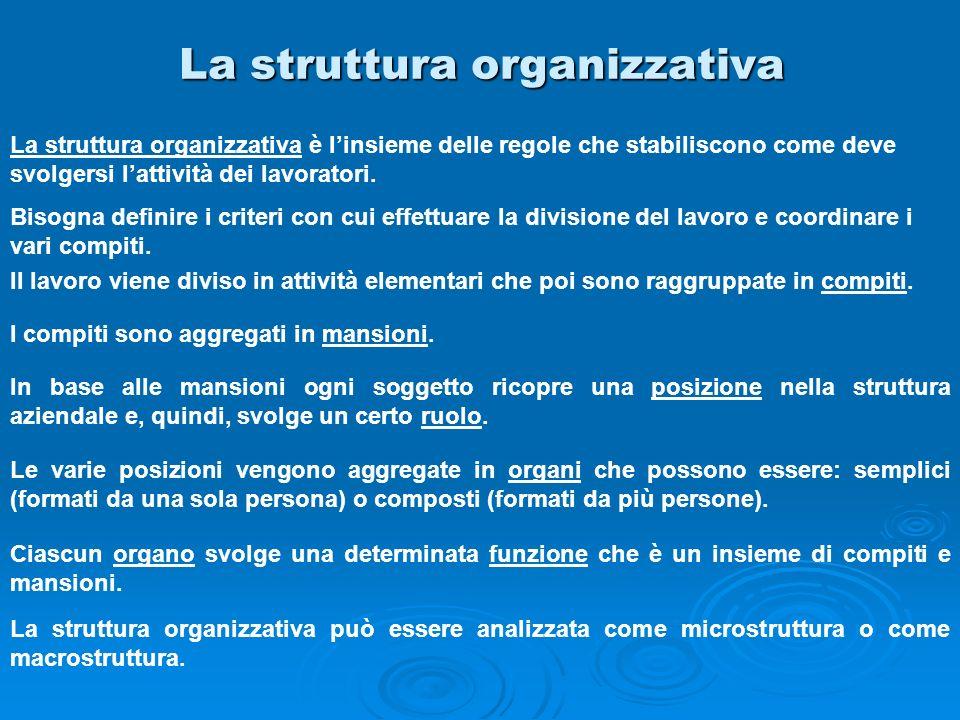 La struttura organizzativa La struttura organizzativa può essere analizzata come microstruttura o come macrostruttura. Ciascun organo svolge una deter