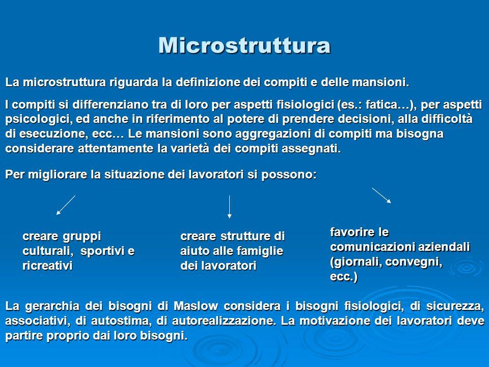 Microstruttura La gerarchia dei bisogni di Maslow considera i bisogni fisiologici, di sicurezza, associativi, di autostima, di autorealizzazione. La m