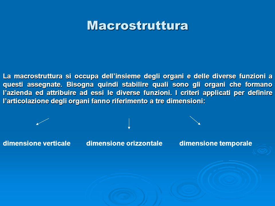 Macrostruttura La macrostruttura si occupa dellinsieme degli organi e delle diverse funzioni a questi assegnate. Bisogna quindi stabilire quali sono g