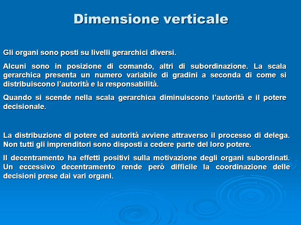 Dimensione verticale La distribuzione di potere ed autorità avviene attraverso il processo di delega. Non tutti gli imprenditori sono disposti a ceder