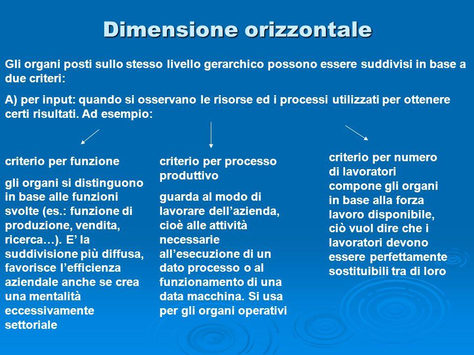 Dimensione orizzontale criterio per funzione gli organi si distinguono in base alle funzioni svolte (es.: funzione di produzione, vendita, ricerca…).