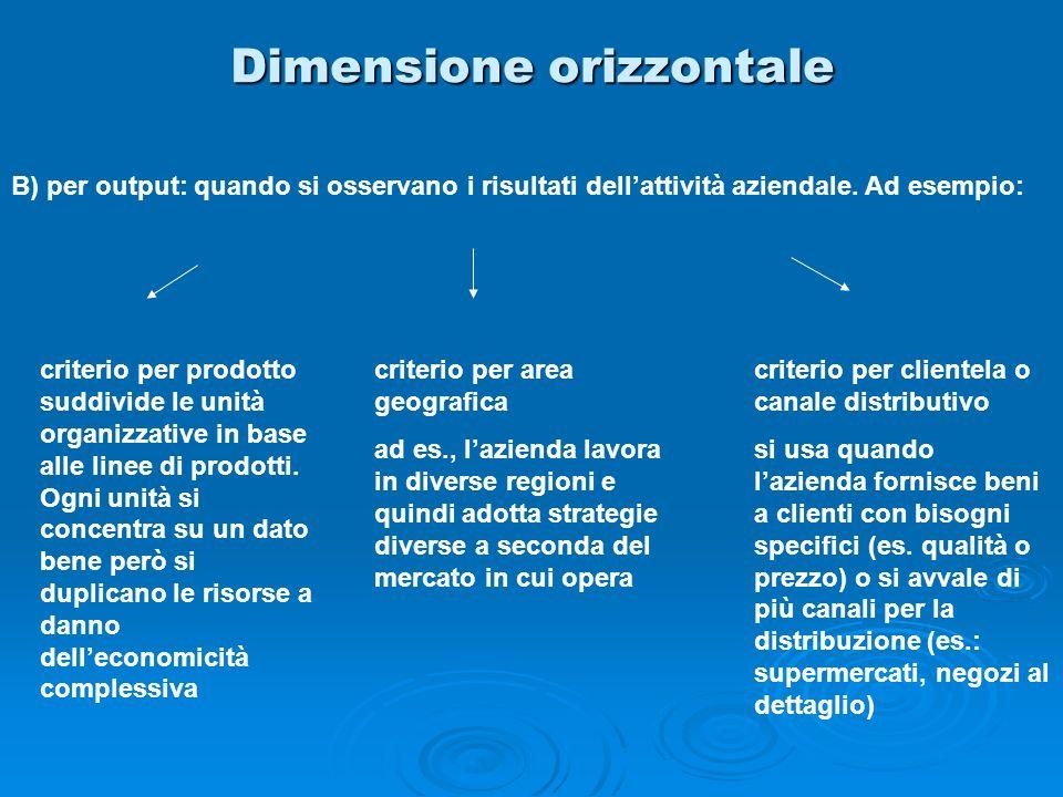 Dimensione orizzontale criterio per prodotto suddivide le unità organizzative in base alle linee di prodotti. Ogni unità si concentra su un dato bene