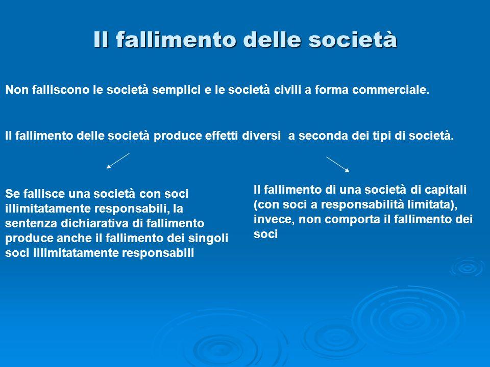Il fallimento delle società Non falliscono le società semplici e le società civili a forma commerciale. Il fallimento delle società produce effetti di