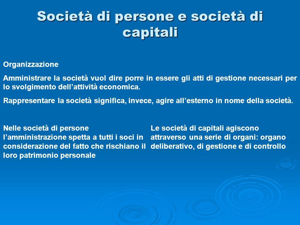 Società di persone e società di capitali Organizzazione Amministrare la società vuol dire porre in essere gli atti di gestione necessari per lo svolgi