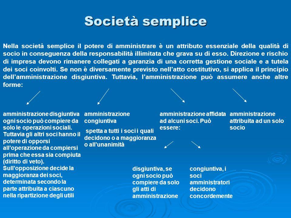 Società semplice Nella società semplice il potere di amministrare è un attributo essenziale della qualità di socio in conseguenza della responsabilità