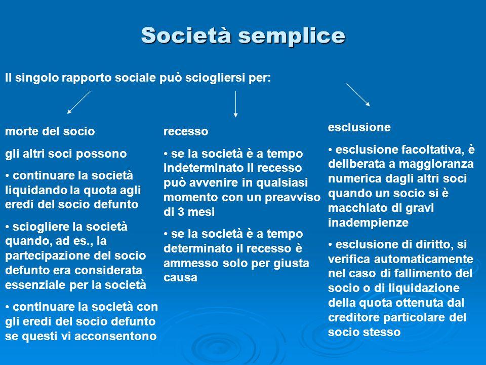 Società semplice Il singolo rapporto sociale può sciogliersi per: morte del socio gli altri soci possono continuare la società liquidando la quota agl