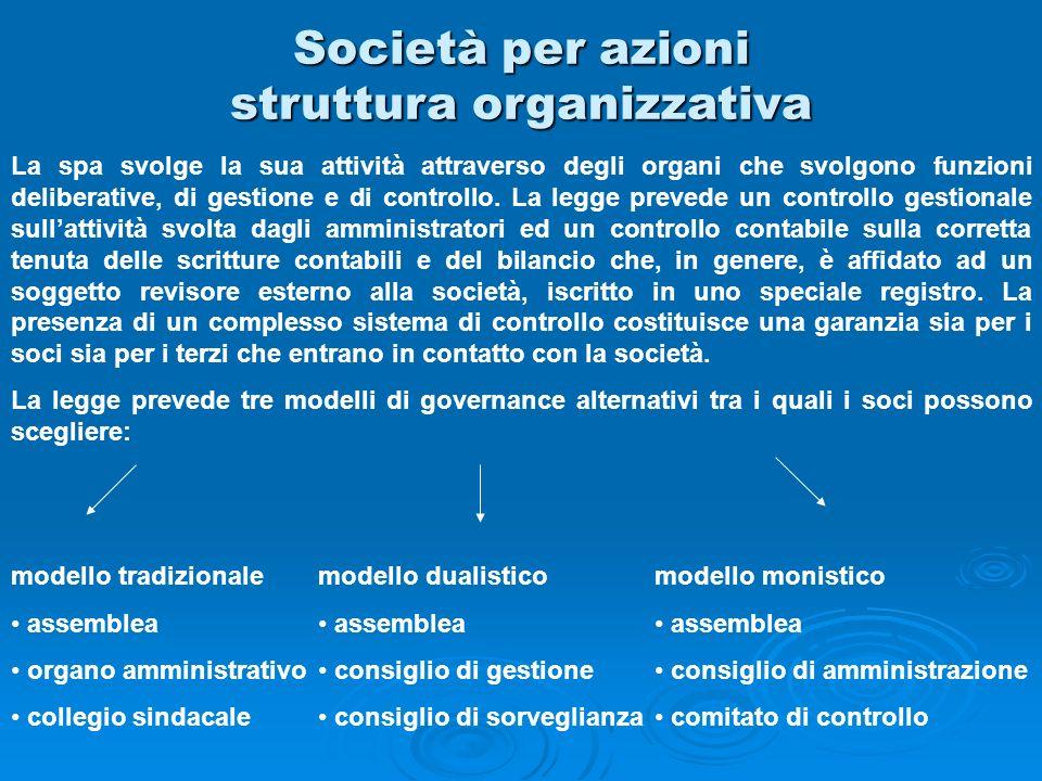 Società per azioni struttura organizzativa La spa svolge la sua attività attraverso degli organi che svolgono funzioni deliberative, di gestione e di