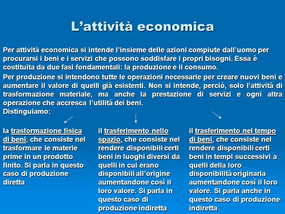Lattività economica Distinguiamo: la trasformazione fisica di beni, che consiste nel trasformare le materie prime in un prodotto finito. Si parla in q