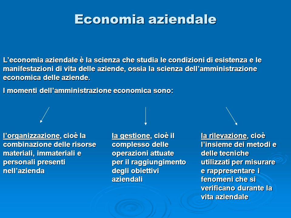 Economia aziendale lorganizzazione, cioè la combinazione delle risorse materiali, immateriali e personali presenti nellazienda la gestione, cioè il co