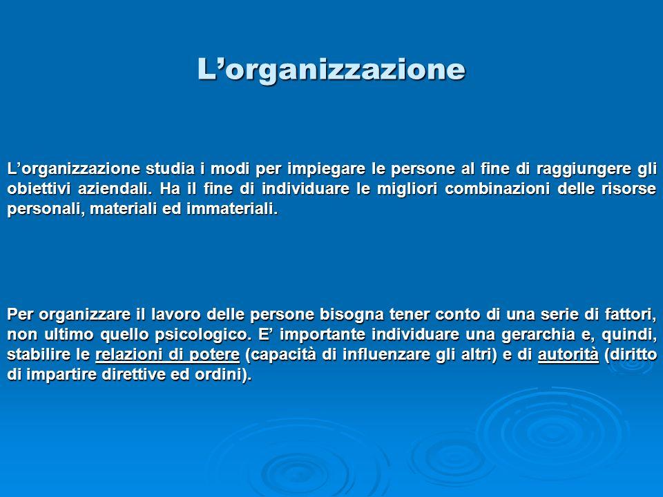 Lorganizzazione Per organizzare il lavoro delle persone bisogna tener conto di una serie di fattori, non ultimo quello psicologico. E importante indiv