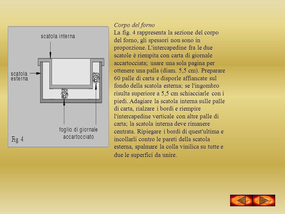 Corpo del forno La fig. 4 rappresenta la sezione del corpo del forno, gli spessori non sono in proporzione. L'intercapedine fra le due scatole è riemp