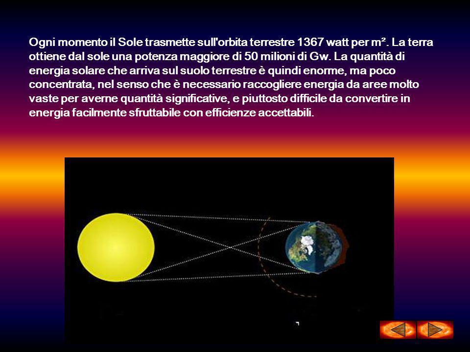 Ogni momento il Sole trasmette sull'orbita terrestre 1367 watt per m². La terra ottiene dal sole una potenza maggiore di 50 milioni di Gw. La quantità