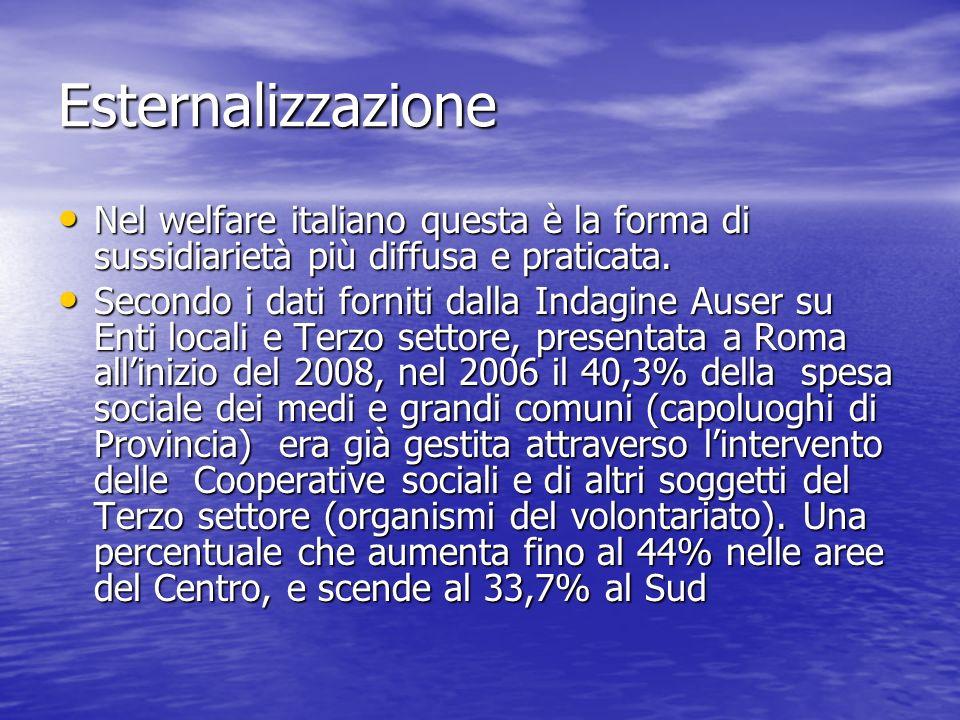 Esternalizzazione Nel welfare italiano questa è la forma di sussidiarietà più diffusa e praticata. Nel welfare italiano questa è la forma di sussidiar