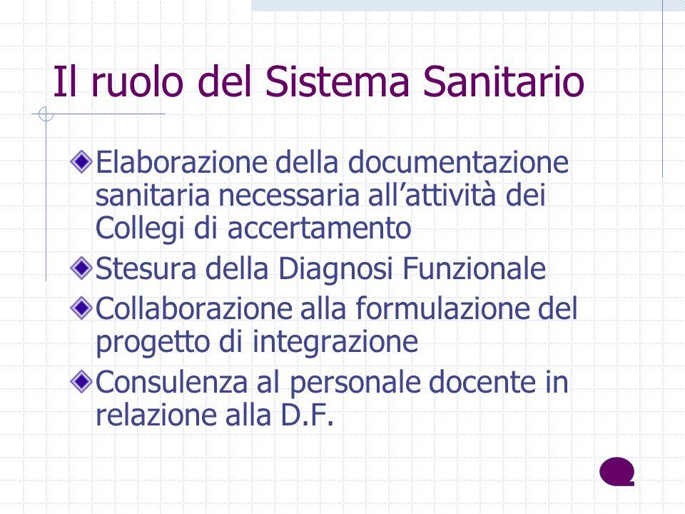 Il ruolo del Sistema Sanitario Elaborazione della documentazione sanitaria necessaria allattività dei Collegi di accertamento Stesura della Diagnosi Funzionale Collaborazione alla formulazione del progetto di integrazione Consulenza al personale docente in relazione alla D.F.