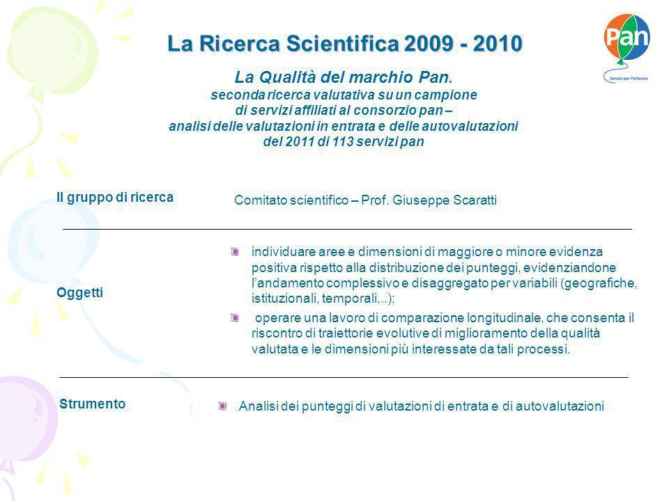 La Ricerca Scientifica 2009 - 2010 Firenze, 07 2007 individuare aree e dimensioni di maggiore o minore evidenza positiva rispetto alla distribuzione d