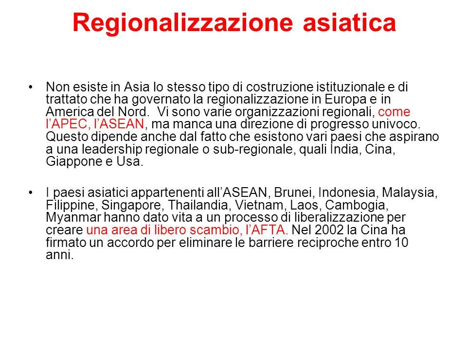 Regionalizzazione asiatica Non esiste in Asia lo stesso tipo di costruzione istituzionale e di trattato che ha governato la regionalizzazione in Europ