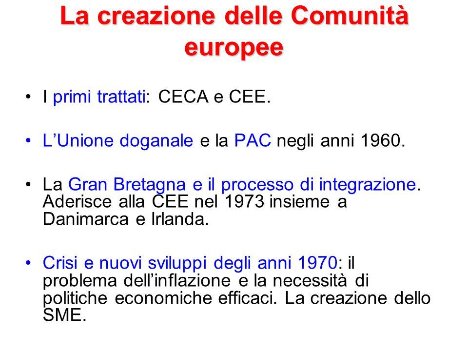 La creazione delle Comunità europee I primi trattati: CECA e CEE. LUnione doganale e la PAC negli anni 1960. La Gran Bretagna e il processo di integra