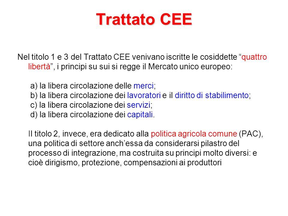 Nel titolo 1 e 3 del Trattato CEE venivano iscritte le cosiddette quattro libertà, i principi su sui si regge il Mercato unico europeo: a) la libera c