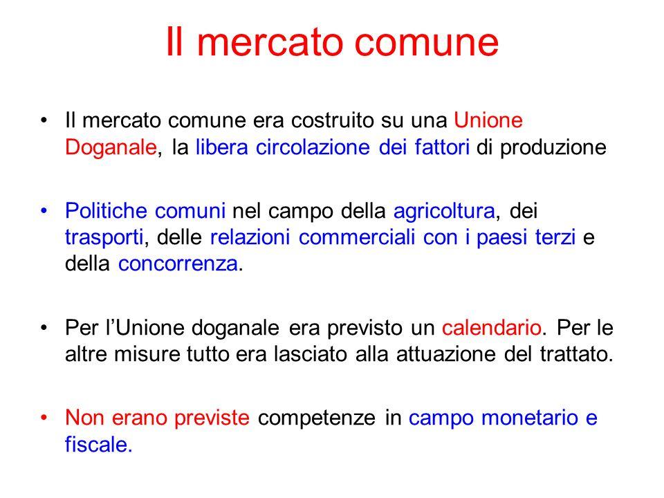 Il mercato comune Il mercato comune era costruito su una Unione Doganale, la libera circolazione dei fattori di produzione Politiche comuni nel campo
