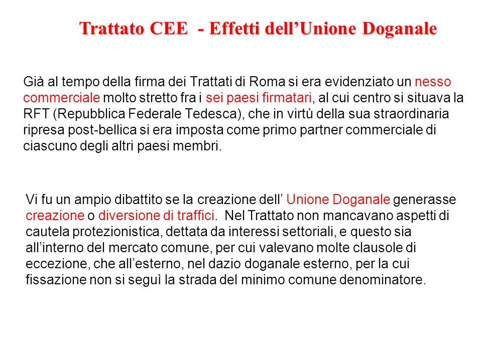 Già al tempo della firma dei Trattati di Roma si era evidenziato un nesso commerciale molto stretto fra i sei paesi firmatari, al cui centro si situav